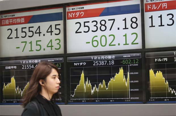 Asia stocks rebound as Iran fears ease, but traders stay on alert